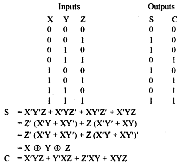 ISC Computer Science Question Paper 2011 Solved for Class 12 image - 13