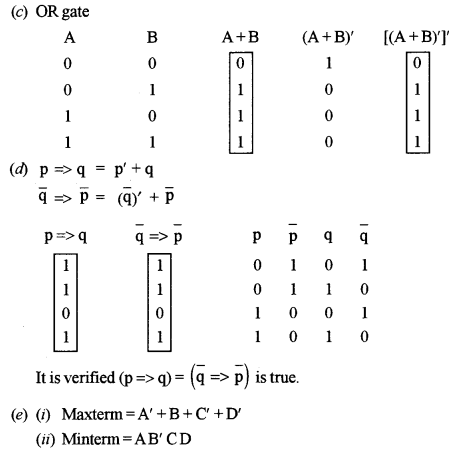ISC Computer Science Question Paper 2011 Solved for Class 12 image - 4