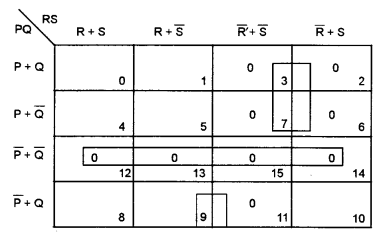 ISC Computer Science Question Paper 2011 Solved for Class 12 image - 8