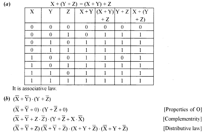 ISC Computer Science Question Paper 2012 Solved for Class 12 image - 1