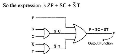 ISC Computer Science Question Paper 2012 Solved for Class 12 image - 10