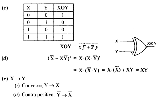 ISC Computer Science Question Paper 2012 Solved for Class 12 image - 2
