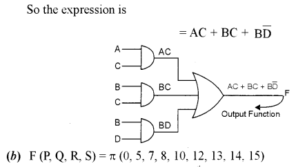 ISC Computer Science Question Paper 2012 Solved for Class 12 image - 6