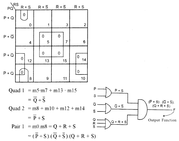 ISC Computer Science Question Paper 2012 Solved for Class 12 image - 7