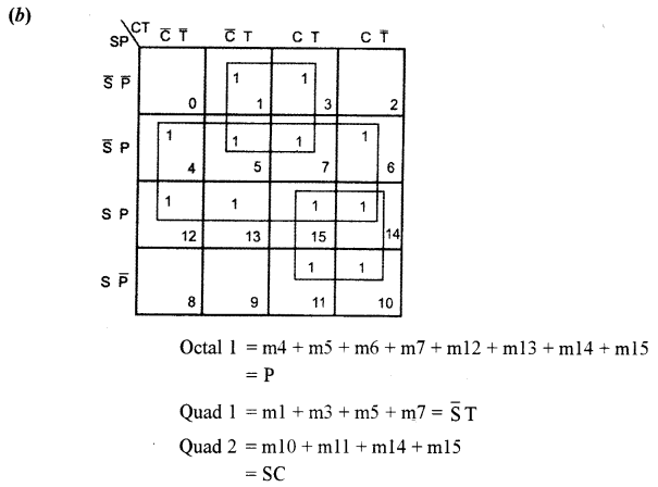 ISC Computer Science Question Paper 2012 Solved for Class 12 image - 9