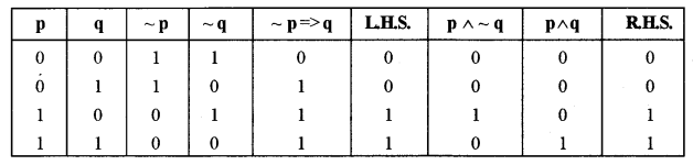 ISC Computer Science Question Paper 2013 Solved for Class 12 image - 1