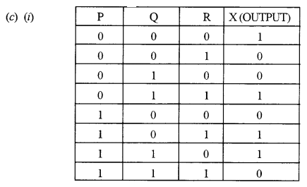 ISC Computer Science Question Paper 2013 Solved for Class 12 image - 12