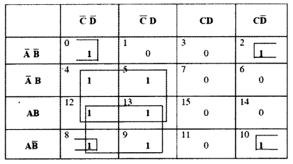 ISC Computer Science Question Paper 2013 Solved for Class 12 image - 2