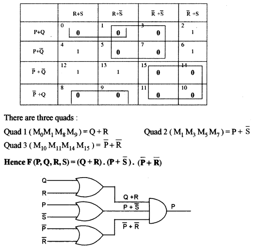 ISC Computer Science Question Paper 2013 Solved for Class 12 image - 4