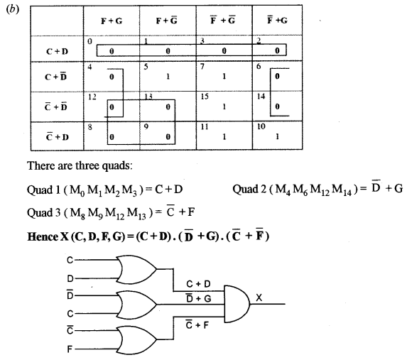 ISC Computer Science Question Paper 2013 Solved for Class 12 image - 6