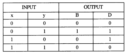 ISC Computer Science Question Paper 2013 Solved for Class 12 image - 7