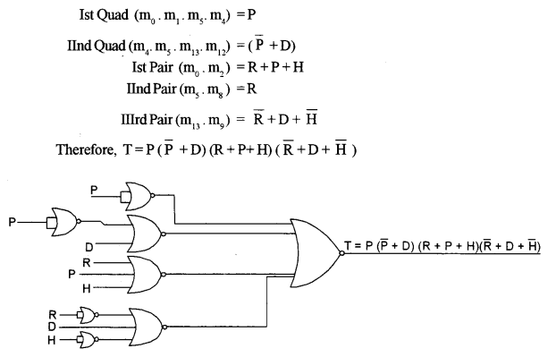 ISC Computer Science Question Paper 2015 Solved for Class 12 image - 10
