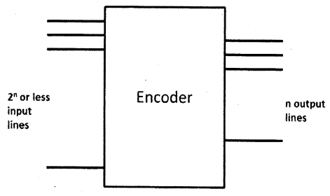 ISC Computer Science Question Paper 2015 Solved for Class 12 image - 11
