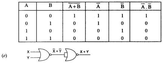 ISC Computer Science Question Paper 2015 Solved for Class 12 image - 4