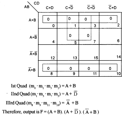 ISC Computer Science Question Paper 2015 Solved for Class 12 image - 5