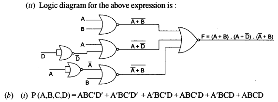 ISC Computer Science Question Paper 2015 Solved for Class 12 image - 6