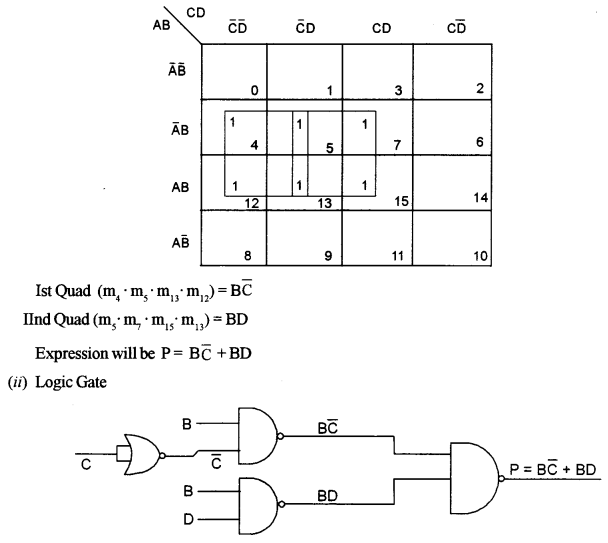 ISC Computer Science Question Paper 2015 Solved for Class 12 image - 7
