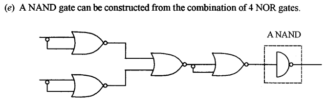 ISC Computer Science Question Paper 2016 Solved for Class 12 image - 3
