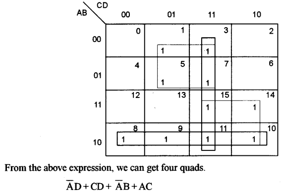 ISC Computer Science Question Paper 2016 Solved for Class 12 image - 5