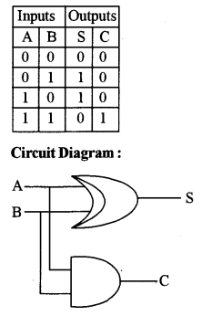 ISC Computer Science Question Paper 2017 Solved for Class 12 image - 8