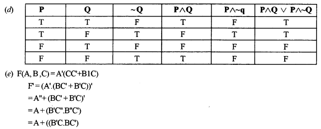 ISC Computer Science Question Paper 2018 Solved for Class 12 image - 2