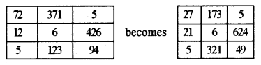 ISC Computer Science Question Paper 2019 Solved for Class 12 image - 11