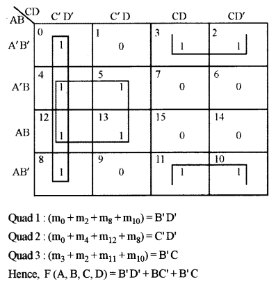 ISC Computer Science Question Paper 2019 Solved for Class 12 image - 3