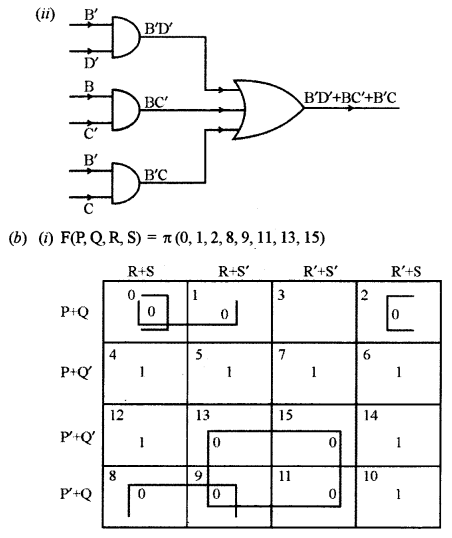 ISC Computer Science Question Paper 2019 Solved for Class 12 image - 4