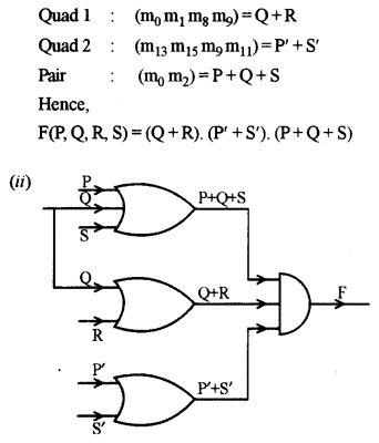 ISC Computer Science Question Paper 2019 Solved for Class 12 image - 5