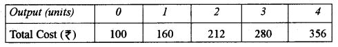 ISC Economics Question Paper 2011 Solved for Class 12 image - 10