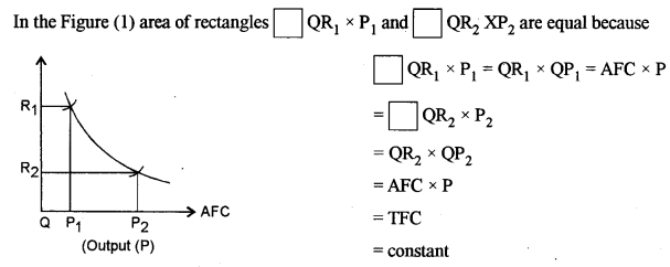 ISC Economics Question Paper 2011 Solved for Class 12 image - 13