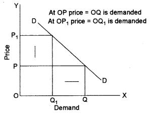ISC Economics Question Paper 2013 Solved for Class 12 image - 2