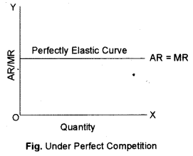 ISC Economics Question Paper 2013 Solved for Class 12 image - 7