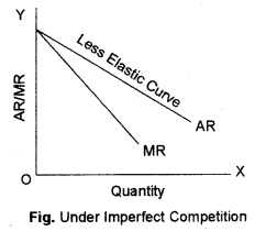 ISC Economics Question Paper 2013 Solved for Class 12 image - 8