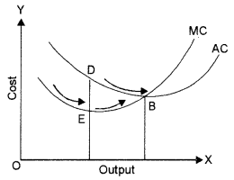 ISC Economics Question Paper 2014 Solved for Class 12 image - 1