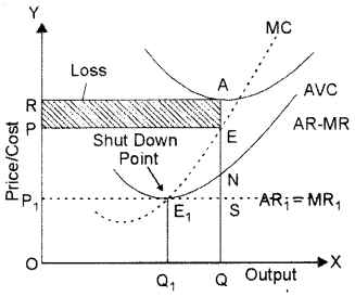 ISC Economics Question Paper 2014 Solved for Class 12 image - 10
