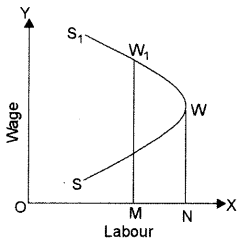 ISC Economics Question Paper 2014 Solved for Class 12 image - 7