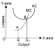 ISC Economics Question Paper 2014 Solved for Class 12 image - 9