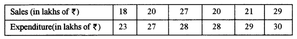 ISC Maths Question Paper 2011 Solved for Class 12 image - 31