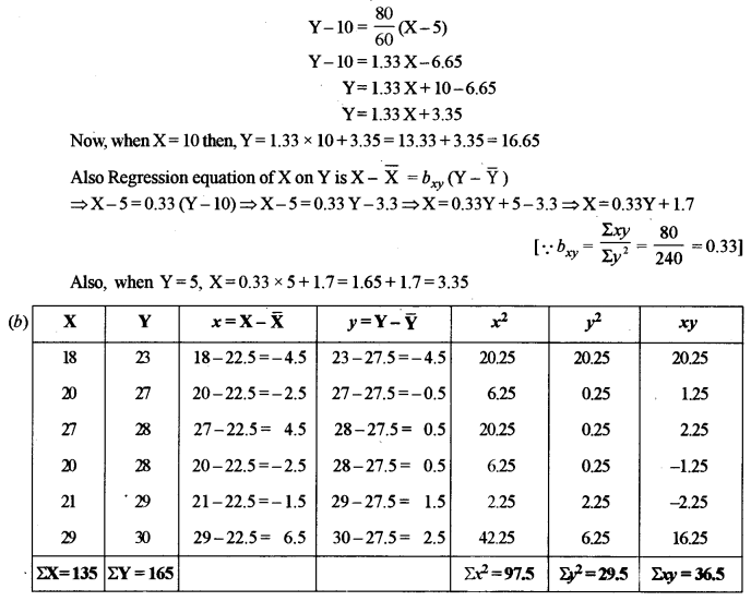 ISC Maths Question Paper 2011 Solved for Class 12 image - 33