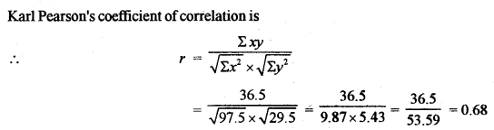 ISC Maths Question Paper 2011 Solved for Class 12 image - 34