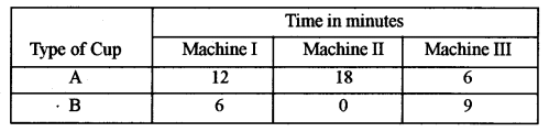 ISC Maths Question Paper 2011 Solved for Class 12 image - 47