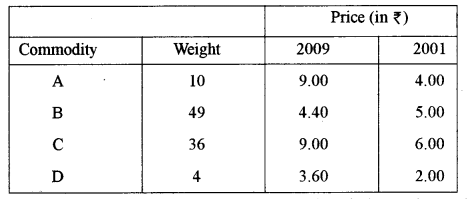 ISC Maths Question Paper 2011 Solved for Class 12 image - 55