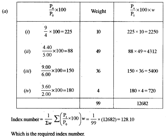 ISC Maths Question Paper 2011 Solved for Class 12 image - 57