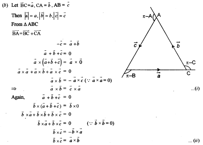 ISC Maths Question Paper 2012 Solved for Class 12 image - 34