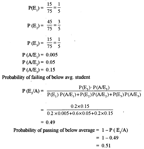 ISC Maths Question Paper 2012 Solved for Class 12 image - 40