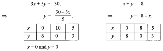 ISC Maths Question Paper 2012 Solved for Class 12 image - 42