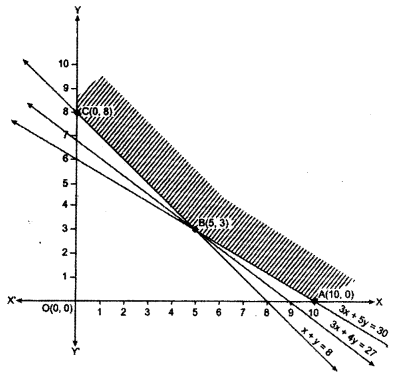 ISC Maths Question Paper 2012 Solved for Class 12 image - 43