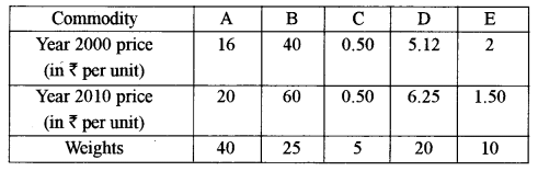 ISC Maths Question Paper 2012 Solved for Class 12 image - 47