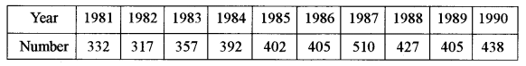 ISC Maths Question Paper 2012 Solved for Class 12 image - 48